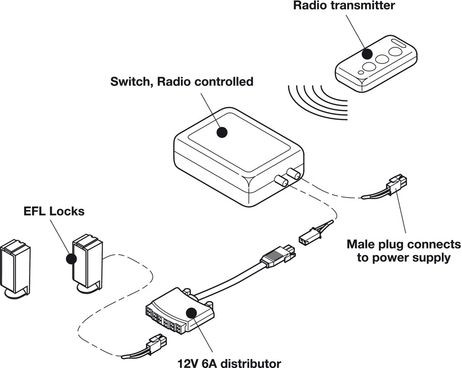 rf remote transmitter  3 button 3 code  for radio sentry